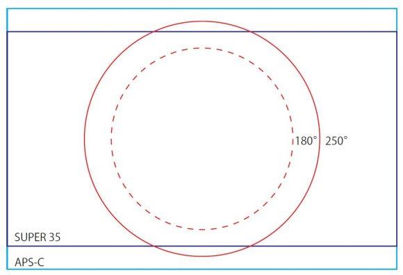 image circle 01 250 3.6