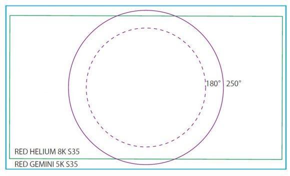 image circle 02 250 4.3