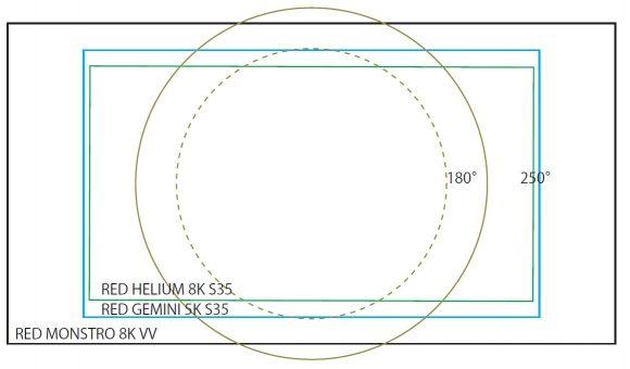 image circle 03 250 6.0