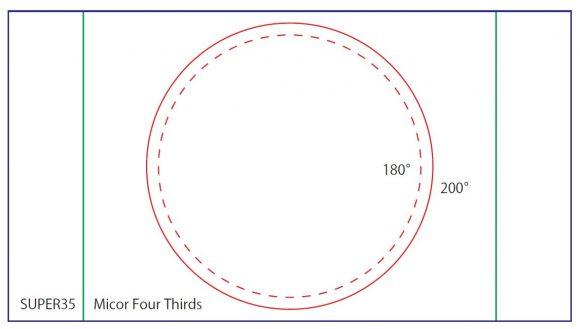 image circle 04 200 3.6