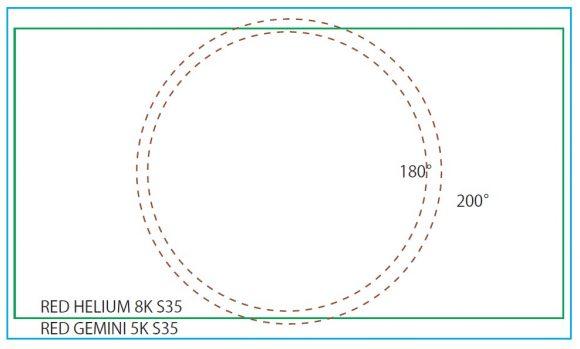 image circle 05 200 5.0
