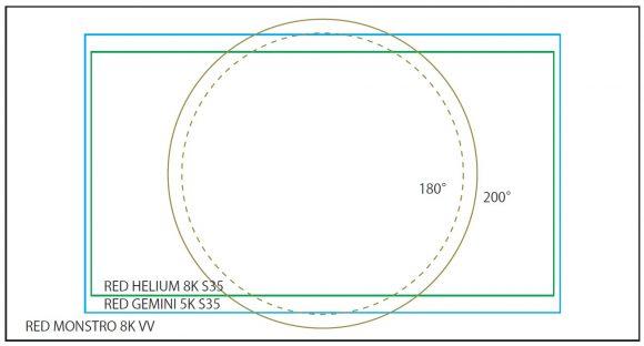 image circle 06 200 6.0